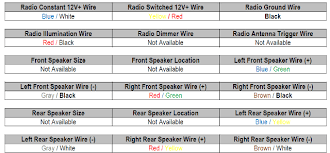 1997 honda prelude car stereo and wiring diagram radiobuzz48 com honda accord radio wiring diagram at Honda Radio Wiring Harness