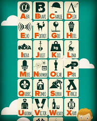 * l/n stands for letter, numeral or numeral element. Did You Know Icao Phonetic Alphabet Is Skyy Aviation Academy Facebook