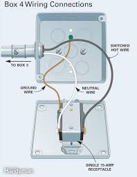 how to install surface mounted wiring and conduit boxes d and electrical wiring