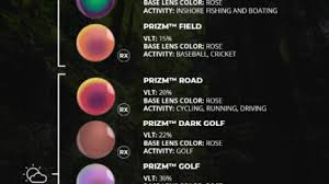 Oakley Prizm Sport Lens Chart Sportrx