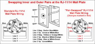 wiring diagram for phone jack dsl schematics and wiring doing your own telephone wiring dsl phone jack wiring diagram