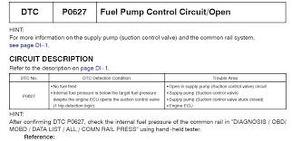 Recurring RAV4 D4D SCV problem (P0627 code) - Toyota RAV4 Forums