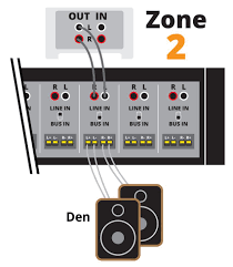 powering your multi room music system Sonos Wiring Diagram Sonos Wiring Diagram #53 sonos connect amp wiring diagram
