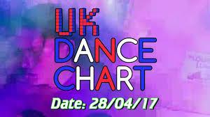 Uk Top 40 Dance Singles Chart 28 04 2017