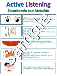 Bilingual Active Listening Chart W Interactive Student Copy Behavior Management