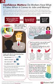 how to ask for a raise tips for accounting professionals click here to view the infographic