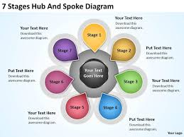wheel rotation chart hub and spoke  stages quadrants powerpoint    wheel rotation chart hub and spoke  stages quadrants powerpoint diagram templates graphics