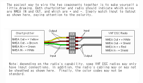 basic gps vhf radio installation in a boat wiring was pretty straightforward as far as nmea 0183 wiring goes note however that this example is only one of the many different wiring schemes used by