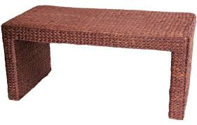type of furniture design. Rattan, Or Wicker, Is Often Thought Of As Patio Furniture Material. However, Type Design F