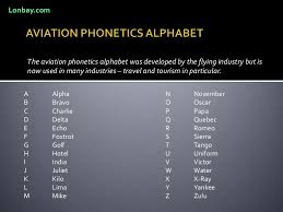 Probably before the invention of dictionaries. Aviation Phonetics Alphabet