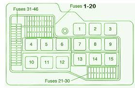 bronco fuse panel diagram automotive wiring diagrams 1993 bmw 325i fuse box diagram