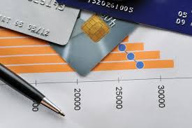 Credit Card Interest Rate Types And How To Calculate