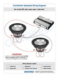 4 ohm dual voice coil wiring diagram for 2 dvc ohm mono low imp 4 Ohm Dual Voice Coil Wiring Diagram 4 ohm dual voice coil wiring diagram for 2 dvc ohm mono low imp jpg wiring diagram for dual 4 ohm voice coil