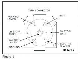 f 450 standard 7 way trailer wiring wiring diagram sys f450 trailer wiring harness for truck wiring diagram list f 450 standard 7 way trailer wiring