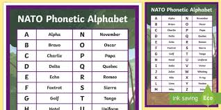 The entire nato phonetic alphabet, including digits. A4 Nato Phonetic Alphabet Display Poster Teacher Made