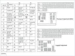 2007 bmw x3 fuse box diagram diy wiring diagrams \u2022 1997 BMW 528I Fuse Box Diagram at 2003 Bmw Z4 Fuse Box Diagram