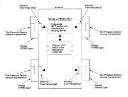 1998 honda civic hatchback radio wiring diagram on 1998 images 2009 Honda Civic Stereo Wiring Diagram 1998 honda civic hatchback radio wiring diagram on 1998 honda civic hatchback radio wiring diagram 10 2007 honda civic radio wiring diagram 2000 honda 2009 honda civic radio wiring diagram