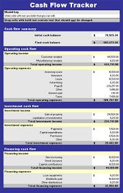 Microsoft Cash Flow Cash Flow Tracker