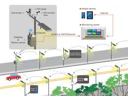 How To Calculate No Of Street Light Poles Engineering