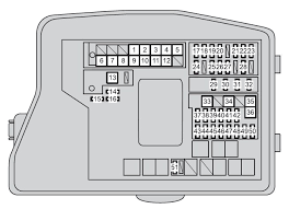 toyota verso fuse box diagram auto genius toyota verso 2012 2013 fuse box diagram