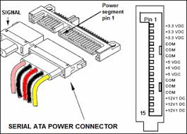 atx power supply pinout smps troubleshooting