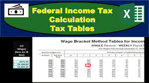 How Are Payroll Taxes Calculated Federal Income Tax Fit Payroll Tax Calculation Youtube