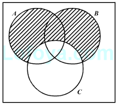 Some S Are P Venn Diagram Introduction To Venn Diagrams Concepts On Logical Reasoning Lofoya