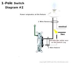 light switch wiring single pole light switch single pole switch light switch wiring single pole light switch single pole switch wiring diagram controls the electricity light