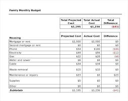 Spending Tracking Template Spreadsheet Sheet