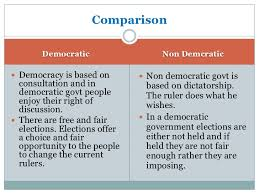 what is democracy and why democracy  16