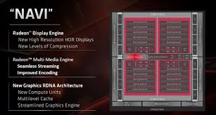 Amd Graphics Card Comparison Chart Amd Radeon Rx 5700 Xt Review Known Issues Of The Reference