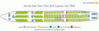 Jet Airways Airlines Aircraft Seatmaps Airline Seating