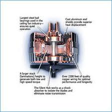 ceiling fan motor. ceiling fan motor laminations