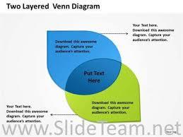 Diagram Venn Ppt Two Layered Venn Diagram Ppt Slides Powerpoint Diagram