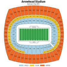 Community America Ballpark Seating Chart Breakdown Of The Arrowhead Stadium Seating Chart Kansas