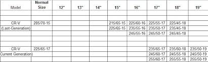 R13 Tyre Size Chart How To Choose The Right Tyre For Your Car What Is The