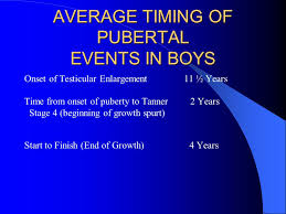 Stages Of Puberty In Males Chart Recognizing And Managing Disorders Of Precocious Puberty