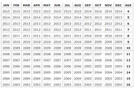 Baseball Age Chart Monarch Little League