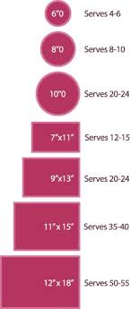41 Best Cake Sizes And Servings Images Cake Sizes Cake