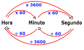 Horas minutos y segundos   Piktochart Visual Editor   Minuto, Matematicas, Aprender español