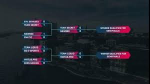 results of the first day of esl one hamburg for dota 2 livezone