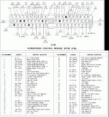 as well 1995 Ford Taurus Radio Wiring Diagram   Wiring Solutions as well 92 Toyota Camry Stereo Wiring   Wiring Diagram • in addition 1999 Ford Contour Radio Wiring Diagram Wire Diagram 99 Ford Contour further Fine 95 F250 Radio Wiring Diagram  position   Wiring Diagram Ideas likewise 1995 ford Mustang Radio Wiring Diagram 1998 ford Taurus Radio Wiring in addition  as well  further  as well 1997 Ford Taurus Radio Wiring Diagram   wiring data besides . on 1995 ford taurus radio wiring diagram