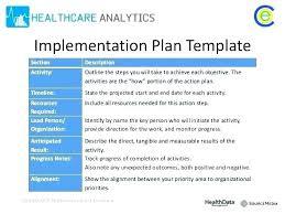 Software Implementation Plan Template Excel Backup Slides Project Plan Erp Implementation Template Oracle Sample