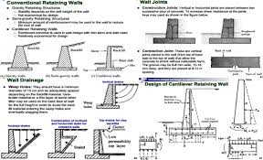 Small Picture example r3 rc design of cantilever retaining wall for example s 3