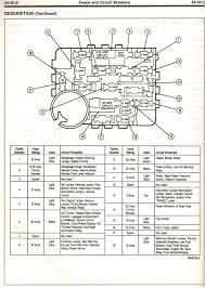 89 f150 fuse box diagram elegant ford contour 1996 2000 fuse box 1996 ford f 150 fuse box locations at 96 Ford F150 Fuse Box