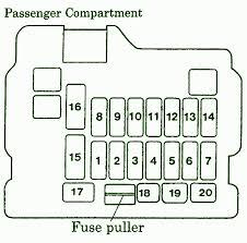mitsubishi endeavor fuse box diagram mitsubishi wiring diagram 2002 mitsubishi galant fuse diagram at 2003 Mitsubishi Galant Fuse Box Diagram