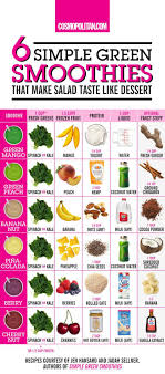 Smoothie Recipe Chart 47 Food Hacks To Help You Eat Healthier Yum Healthy