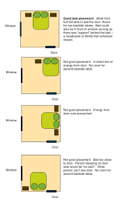 feng shui bedroom furniture. Feng Shui Bedroom Furniture. Bed Placement Photos And Furniture U