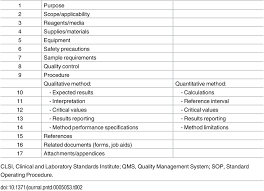 Sop Templates Extraordinary SOP Template With Section Headings According To CLSI Guideline QMS44