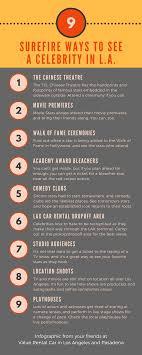 Value Rental Car Affordable Los Angeles Car Rental